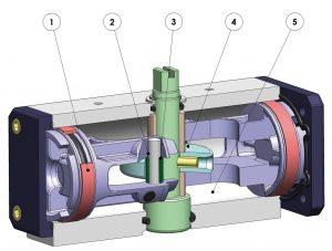 attuatori-pneumatici